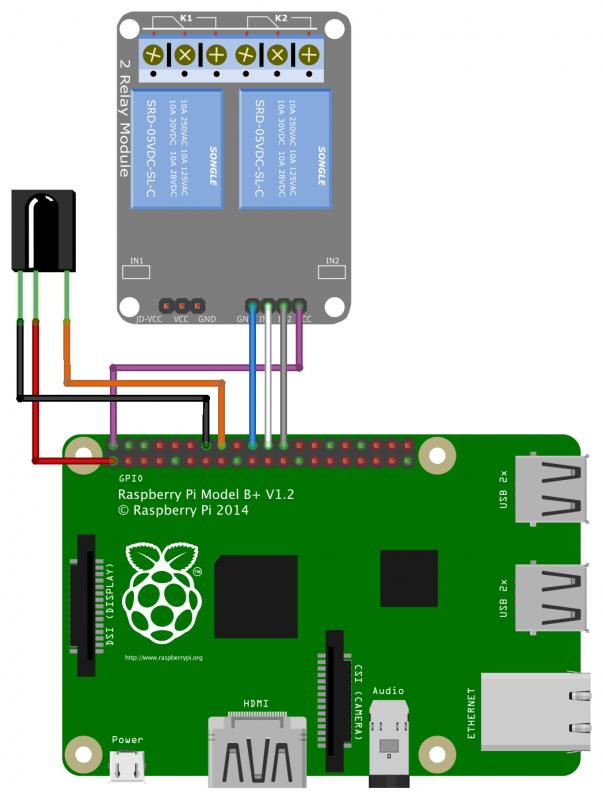 Raspberry Pi mit 2-Kanal-Relais-Modul und IR-Empfänger (Schema)