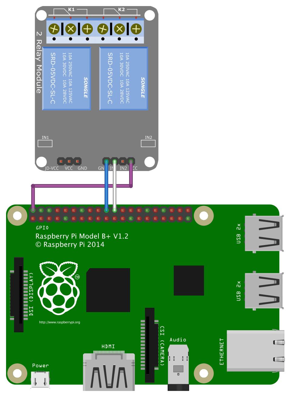 Raspberry Pi Gpio Ausgnge Schalten Eingnge Lesen Indibit Wiringpi2 Python I2c Mit 2 Kanal Relais Modul Schema