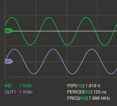 Oscilloscope Pro: Signalgenerator - SINE @8MHz