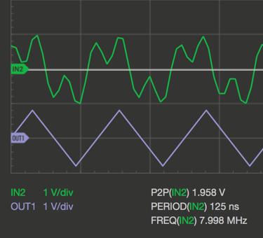 Oscilloscope Pro: Signalgenerator - TRIANGLE @8MHz