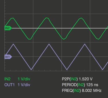 Oscilloscope Pro: Signalgenerator - TRIANGLE @8MHz/50Ω
