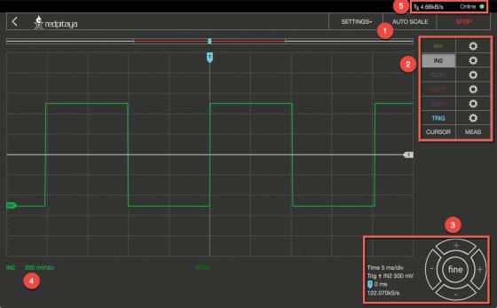 Oscilloscope Pro: Oberfläche