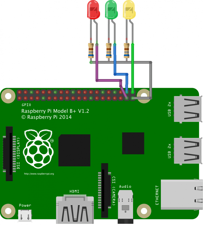 LEDs am Raspberry Pi anschließen